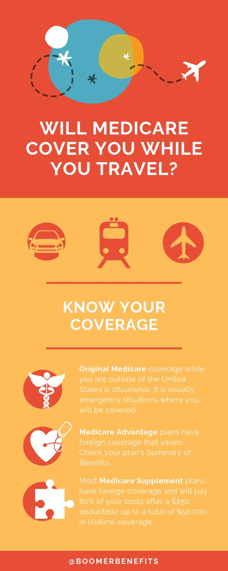 Will Medicare cover you while you travel? Here's all you need to know about traveling outside the USA with Medicare.  #medicare #seniortravel #medicalinsurance #travel #infographic